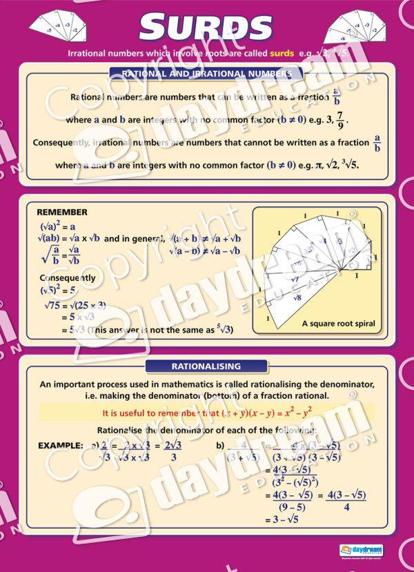 Surds Maths Numeracy Educational School Posters Math Methods Education Math Gcse Math
