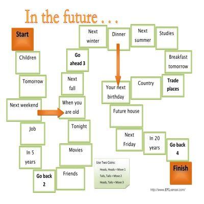 Future Game Board: An ESL Game for Intermediate ESL.   ESL   Pinterest