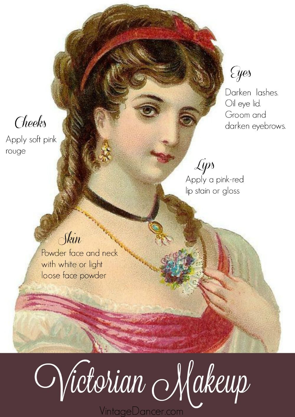 The history of Victorian makeup plus a Victorian makeup