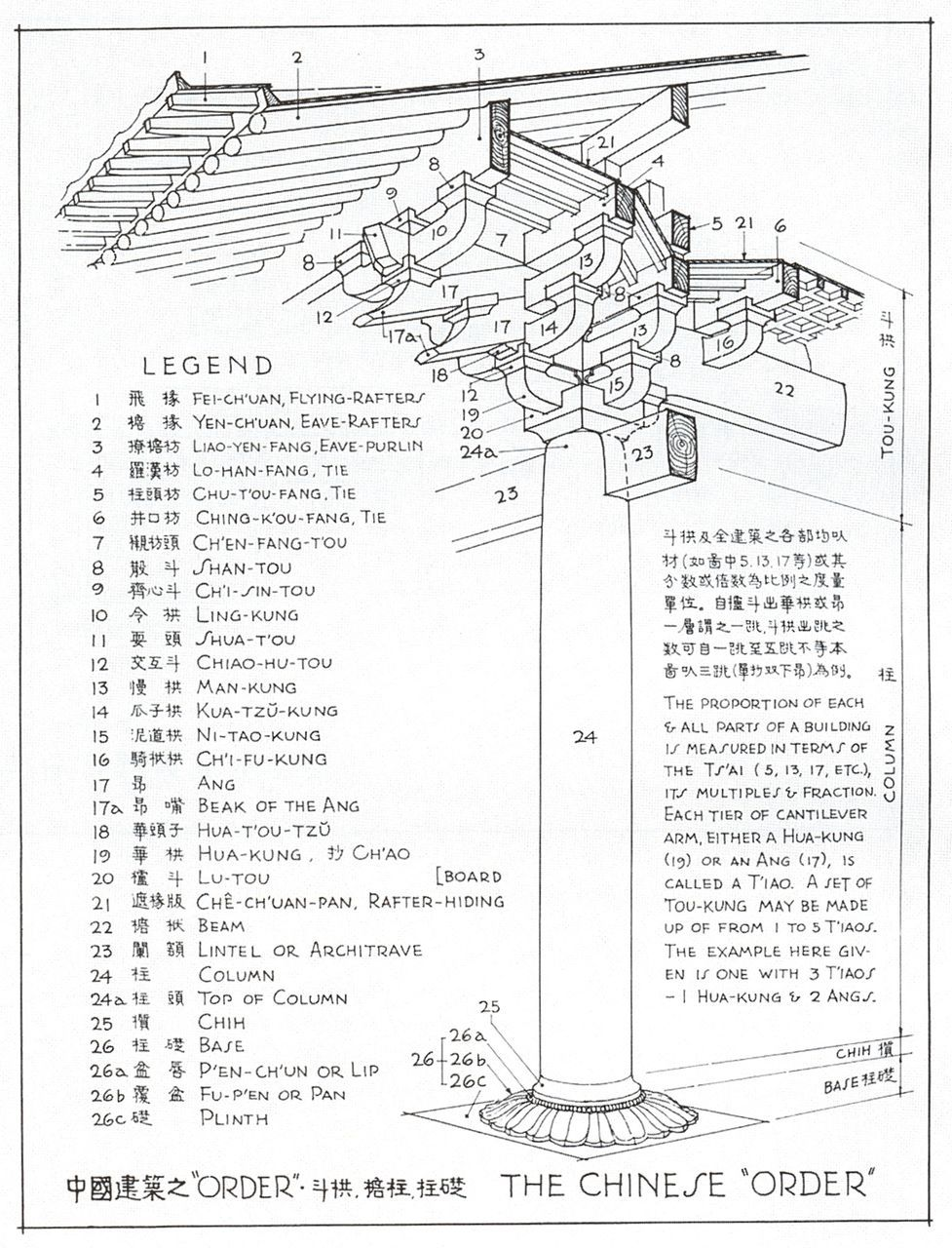 chinese roof structure architectural details pinterest roof