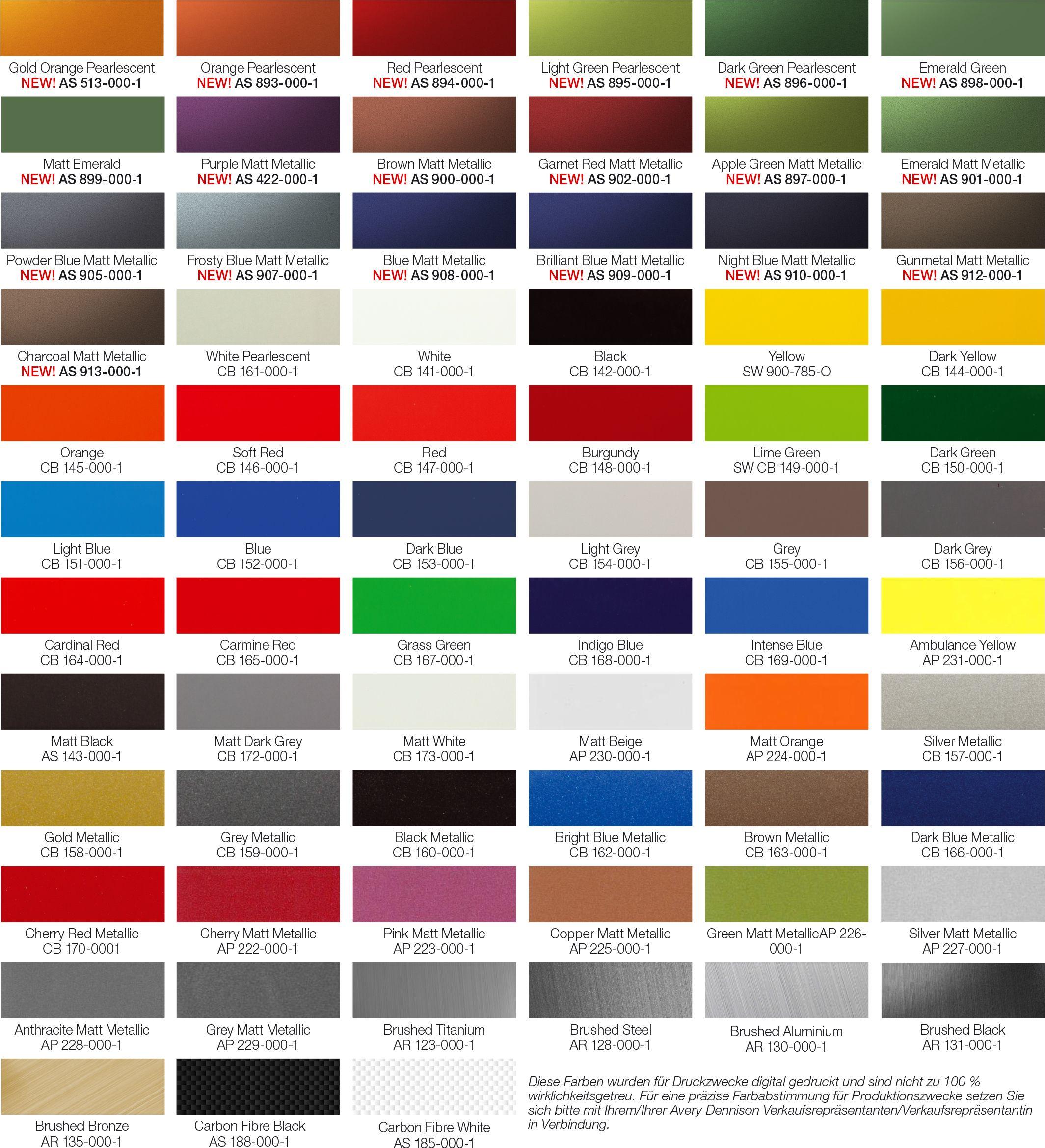 Audi Paint Codes List