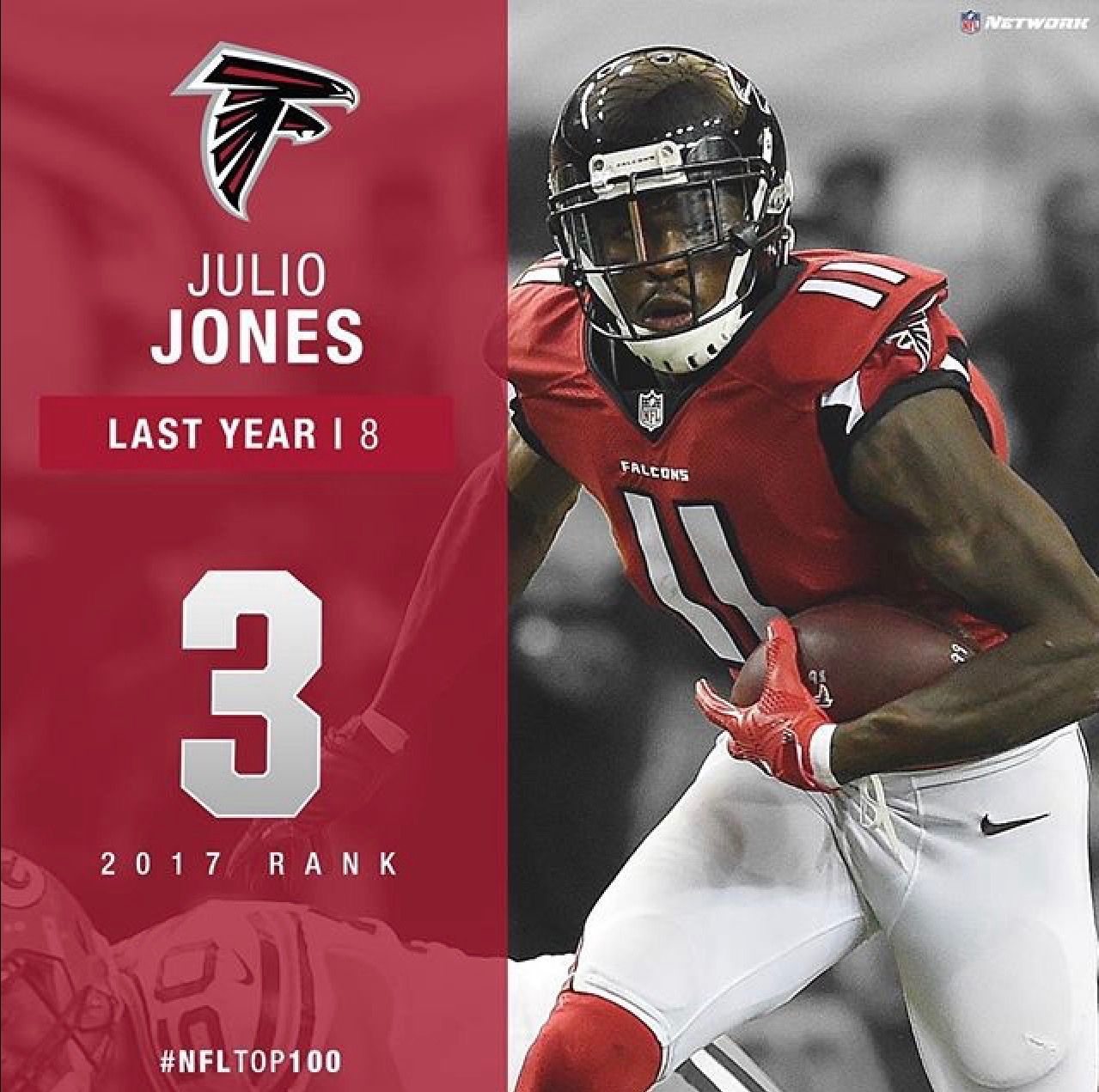 Julio Jones 3 Rated Player In The Nfl By His Peers In 2017 Alabama Rolltide Bama Builtbybama Rtr Crimsontide Rammerjammer Julio Jones Nfl Nfl Players