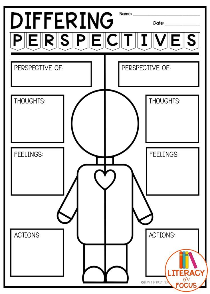 34++ Perspective taking worksheets Education