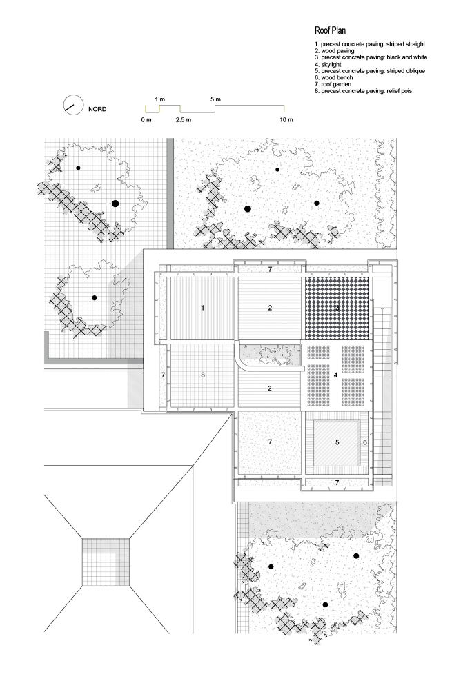 The Covered Garden / Laboratorio Permanente