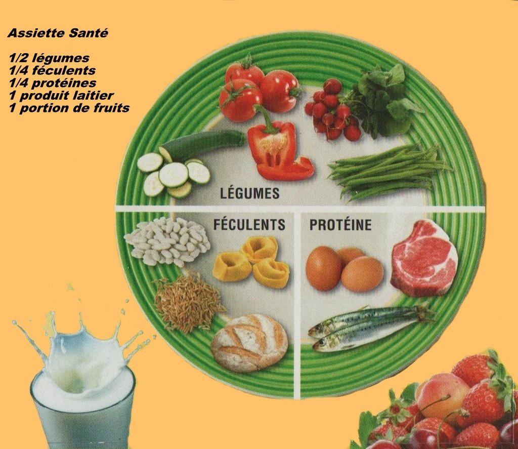 Les facteurs qui affectent l'Index Glycémique des aliments ...