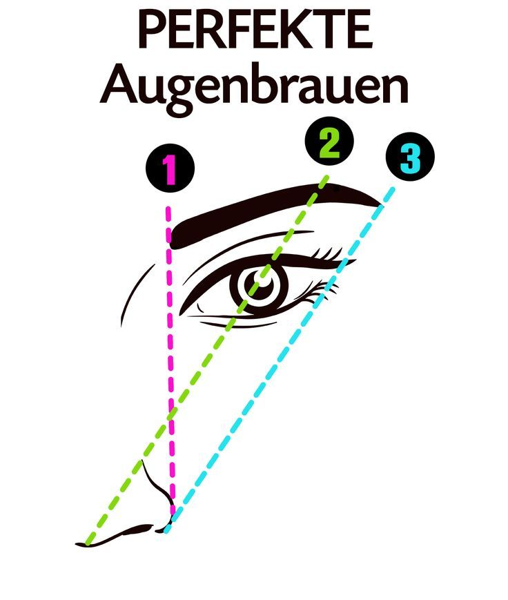 Beauty-Trick: So findest du die perfekte Augenbrauen-Form #perfecteyebrows