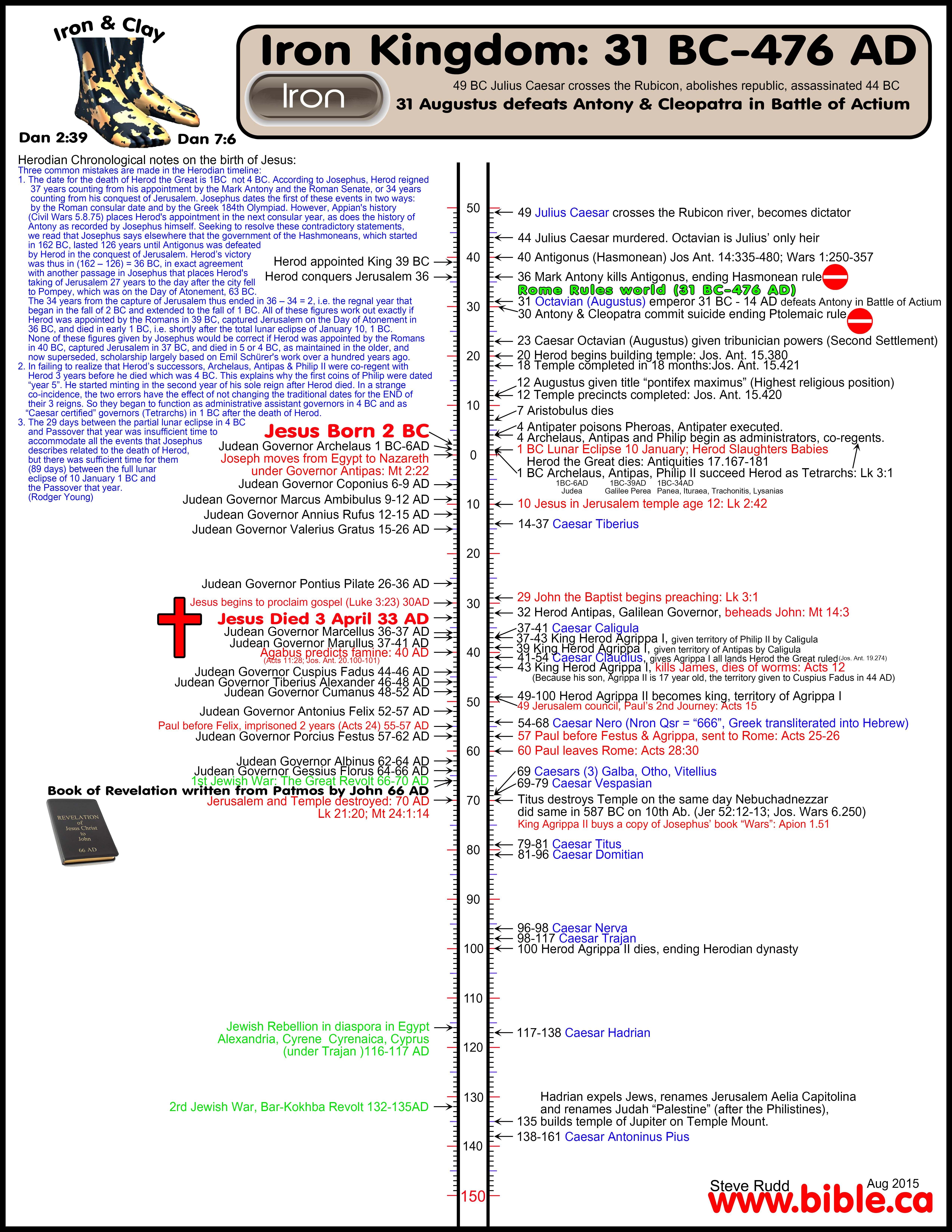 Pin By Rajan Jacob On Bible Stu S Notes