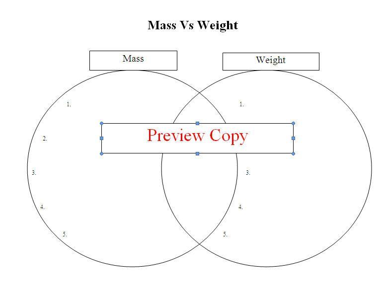 Venn Diagram Mass Vs Weight Physical Science Matter 8th Grade