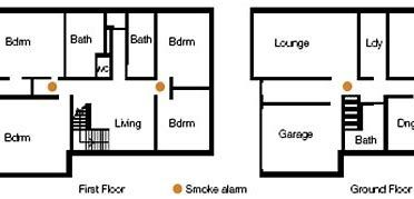Image result for Electrical Wiring Diagram 3 Bedroom Flat | bedrooms on engine diagrams, snatch block diagrams, honda motorcycle repair diagrams, motor diagrams, gmc fuse box diagrams, electronic circuit diagrams, friendship bracelet diagrams, transformer diagrams, lighting diagrams, troubleshooting diagrams, hvac diagrams, pinout diagrams, led circuit diagrams, sincgars radio configurations diagrams, internet of things diagrams, switch diagrams, smart car diagrams, battery diagrams, electrical diagrams, series and parallel circuits diagrams,