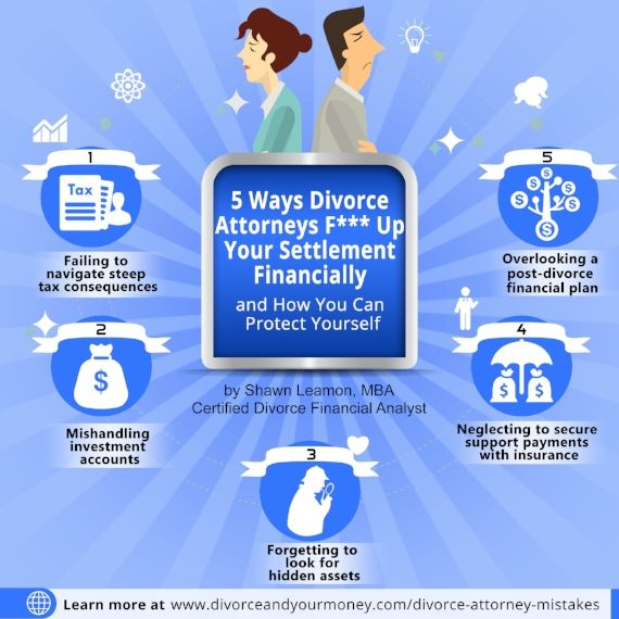 What is a certified divorce financial analyst cdfa lawyer what is a certified divorce financial analyst cdfa solutioingenieria Image collections