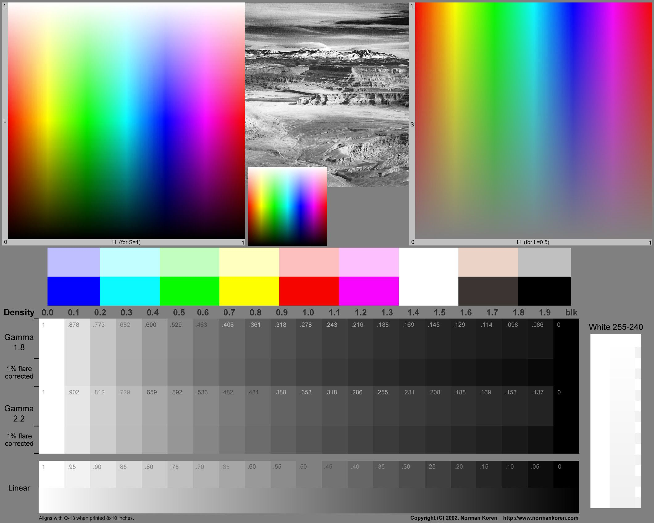 Stepchart_large_HSL.jpg (2120×1696)  http://www.normankoren.com/color_management_4.html