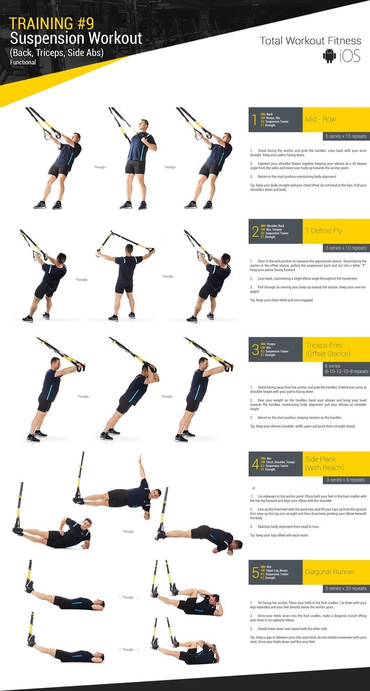 Suspension Trainer Straps Fitness Kit TOTAL Body Weight Exercise For Home /& Gym
