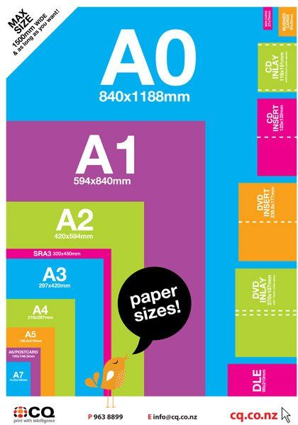 Paper Size Chart