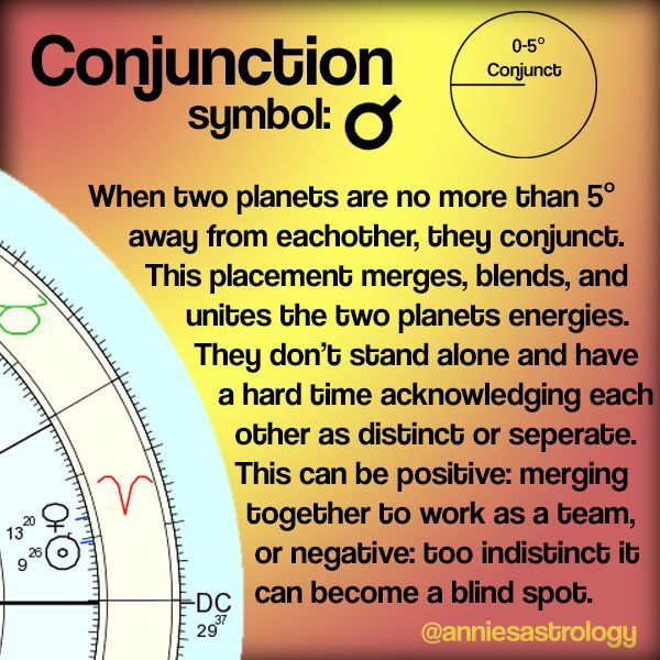 conjunct meaning astrology