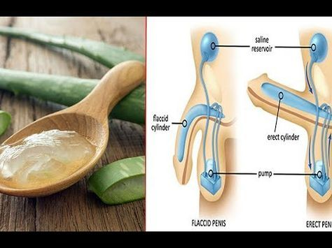 benefits of aloe vera for male