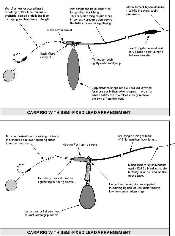 carp rig diagrams lneas para pesca t fish carp y. Black Bedroom Furniture Sets. Home Design Ideas