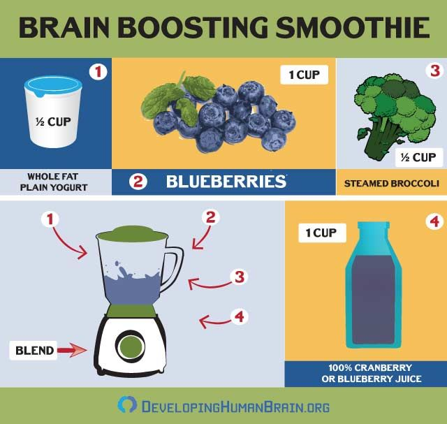Brain boosting smoothie recipe httpdevelopinghumanbrain brain boosting smoothie recipe httpdevelopinghumanbraindelicious and healthy brain food recipes juicing for better health pinterest forumfinder Choice Image