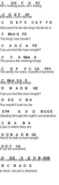 Can You Feel The Love Tonight With Images Flute Sheet Music