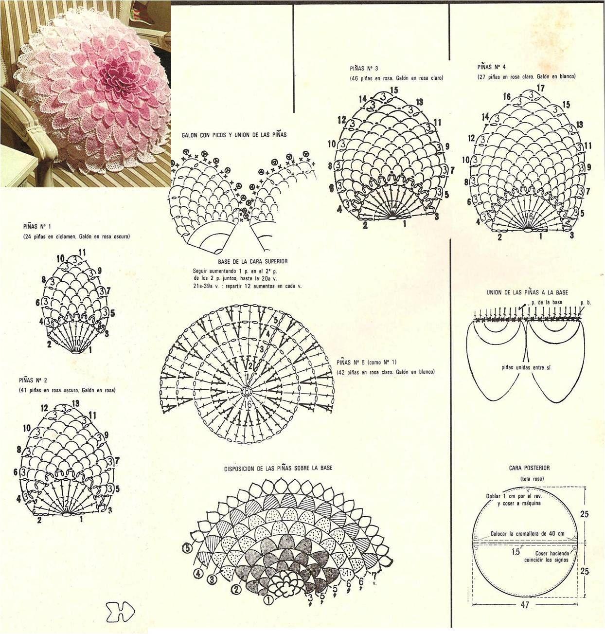 pineapple petals crochet pillow patternhttp://solocrochet-manualista ...