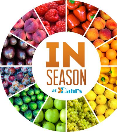 fruit color wheel google search color theory pinterest seasons