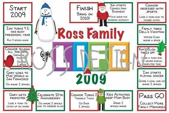 Christmas Letter Ideas  Xmas Letter Ideas    Christmas