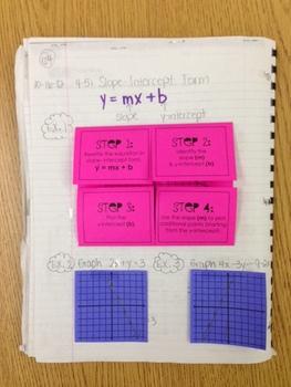 slope intercept form interactive notebook  Slope- Intercept Form (Foldable) | Math school, Homeschool ...