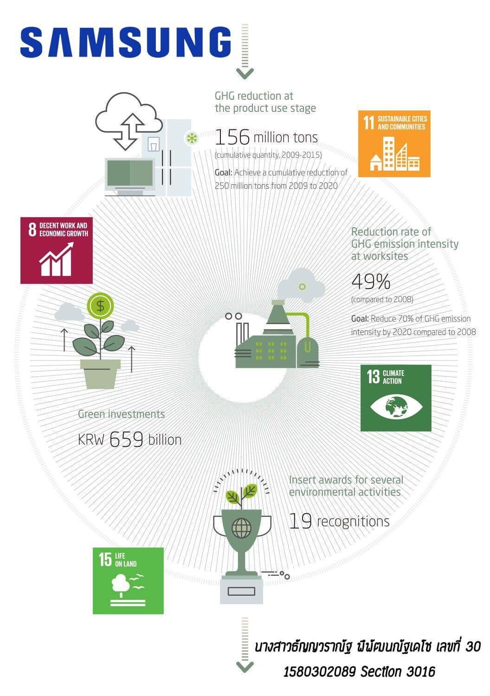 Download 2015 goals, Sustainability, Goals