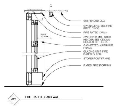 Underground Wiring To Garage likewise Detached Garage Wiring Diagrams moreover House Framing together with Typical Garage Wiring Diagram as well Wiring Diagram For 2 Car Garage. on garage sub panel wiring diagram