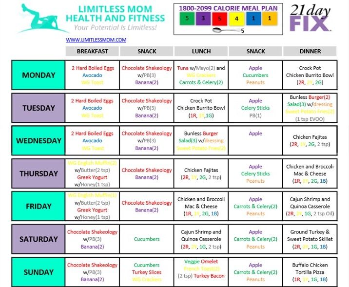 21 Day Fix 1800 Calorie Meal Plan Week 2. If you would like a copy