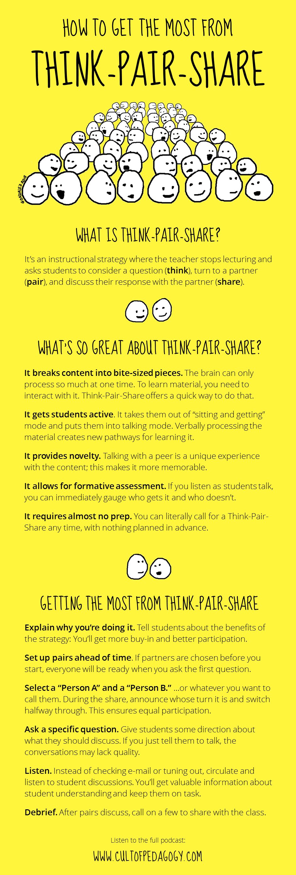 In Praise of Think-Pair-Share | Pinterest | Cooperative learning ...