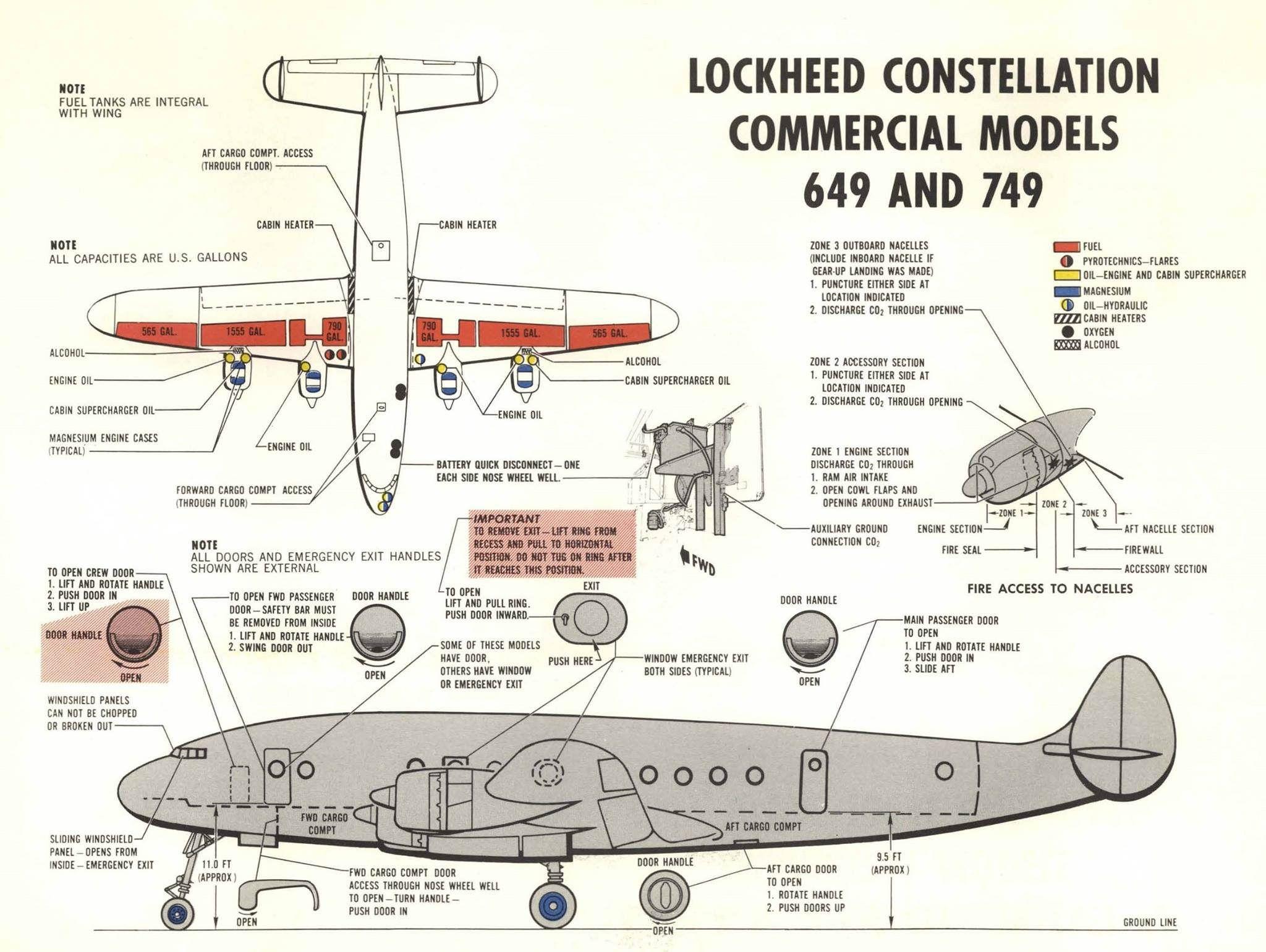 lockheed l-649, l-749 constellation ground service diagram… | flickr