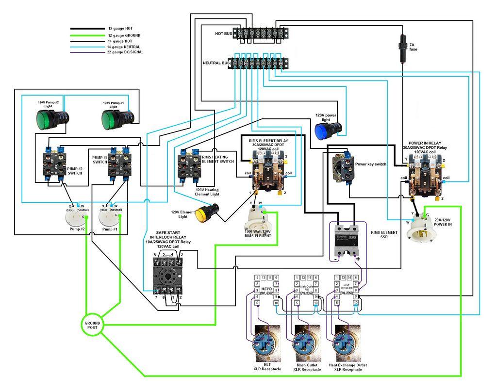 medium resolution of 120v single tier rims showoff thread home brewing equipment home brewing beer