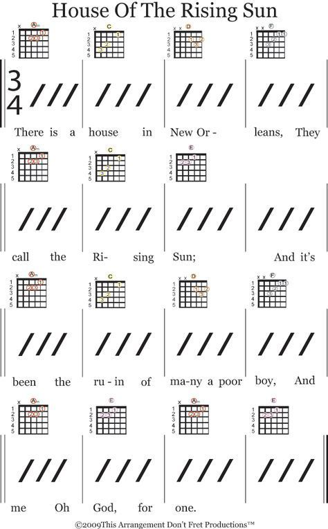 Guitar Music Sheets for Beginners | Even though this song is written ...
