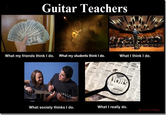 Best Of 8220 What People Think I Do 8221 For Guitarists And Musicians Guitar Fresh Blog Guitar Teacher Online Guitar Lessons Guitar Education