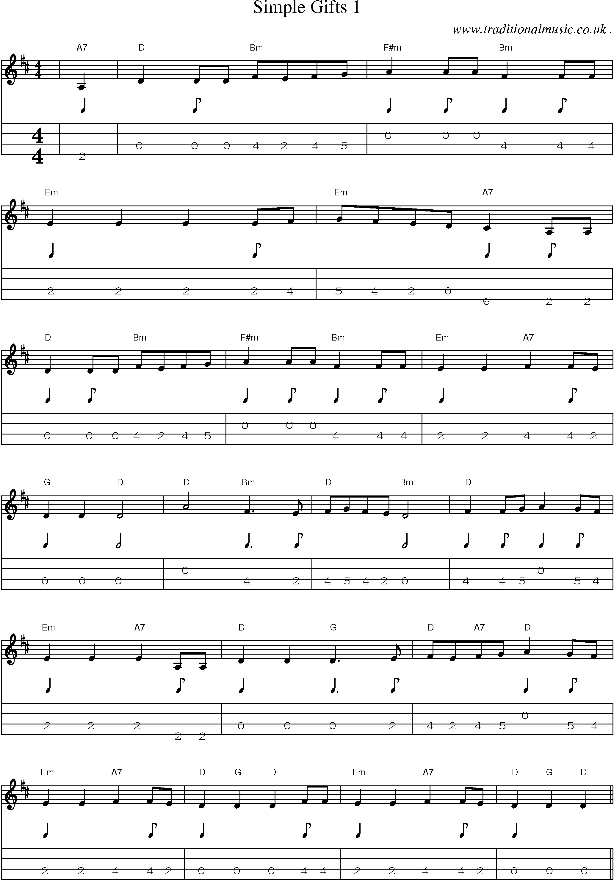 Music Score and Mandolin Tabs for Simple Gifts 1 | sheet music in