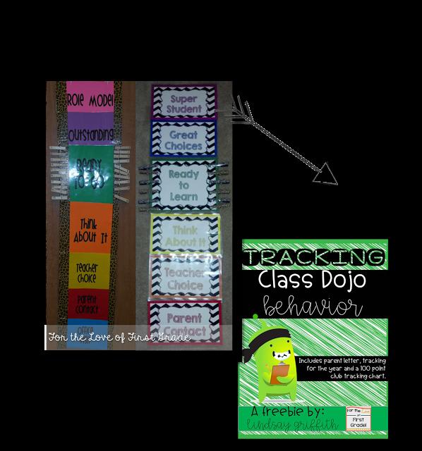 Tracking Class Dojo Behavior (For the Love of First Grade