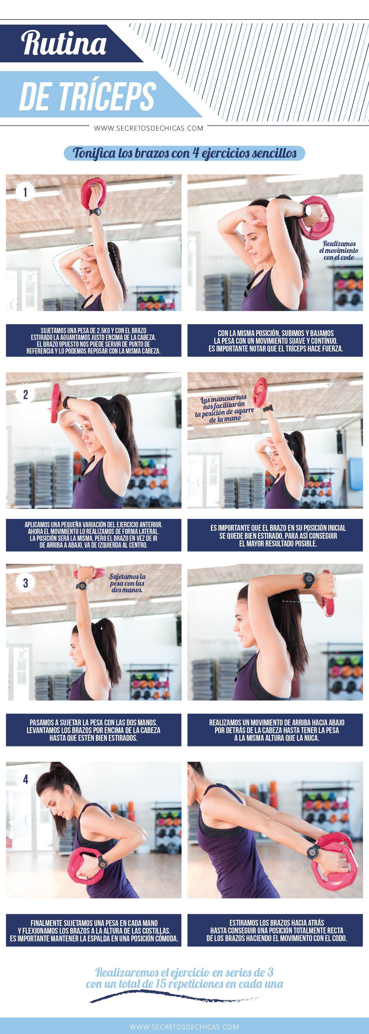 Ejercicios para tonificar triceps en el gym