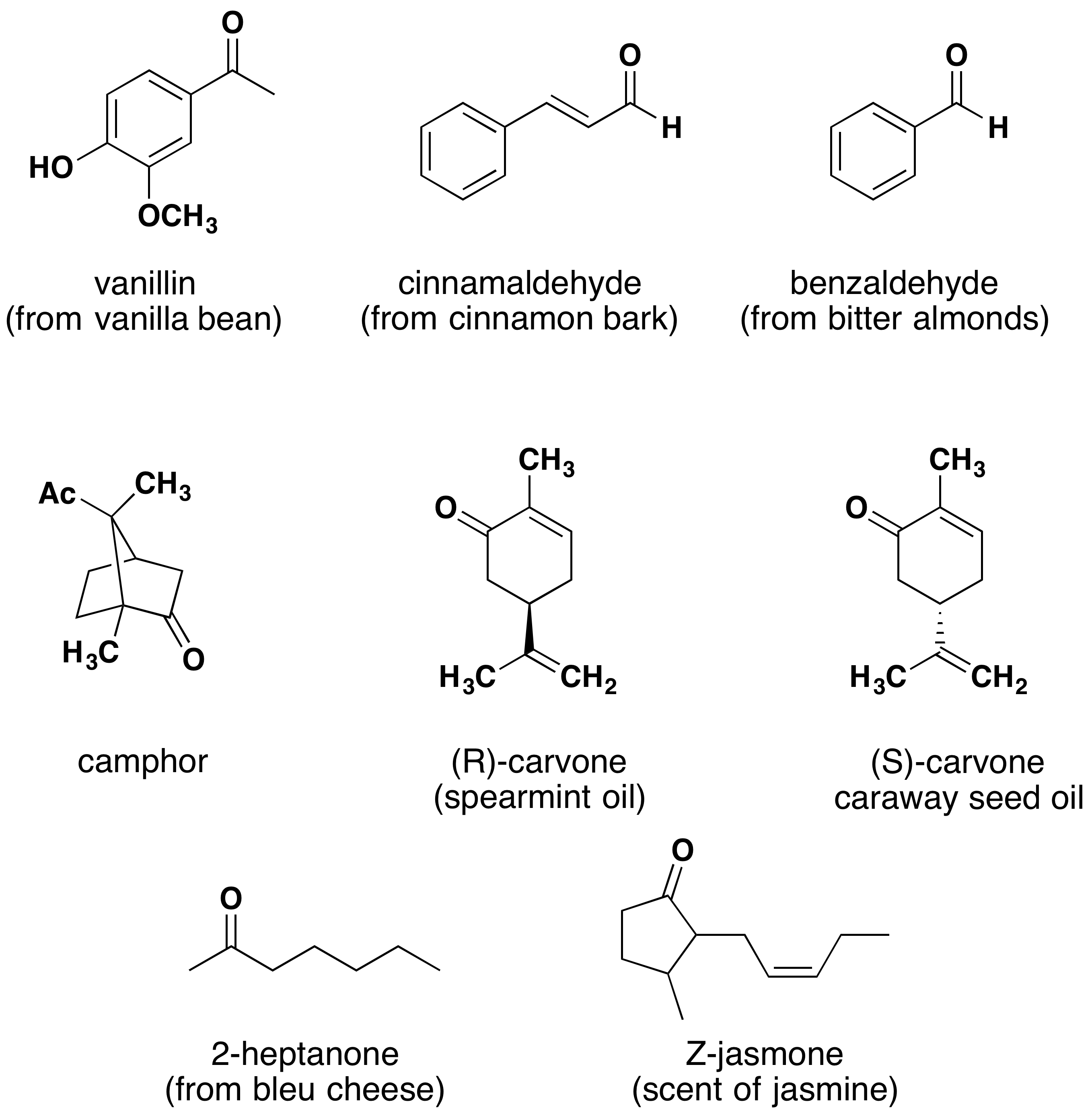 Natural Occurrence Of Aldehydes And Ketones