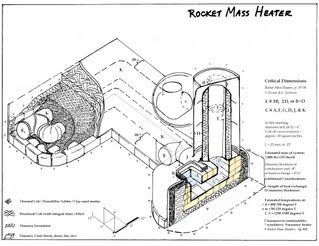 Building Code Info For Installing Either Rocket Mass Heater Or Masonry  Heater.