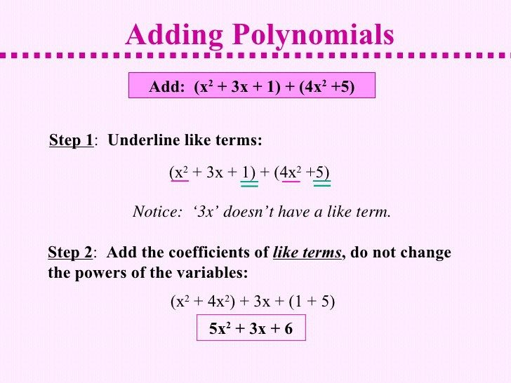 Adding polynomials with images polynomials adding