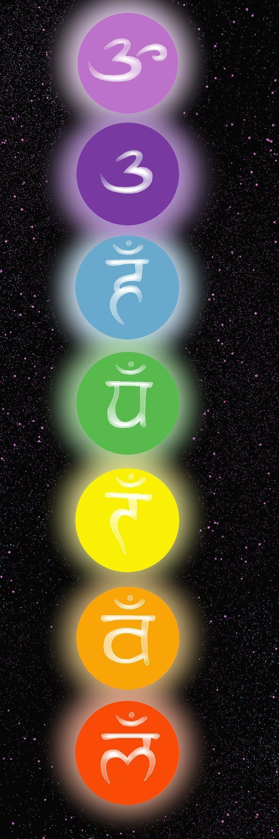 Los 7 Chakras The 7 Chakras Avatar The 7