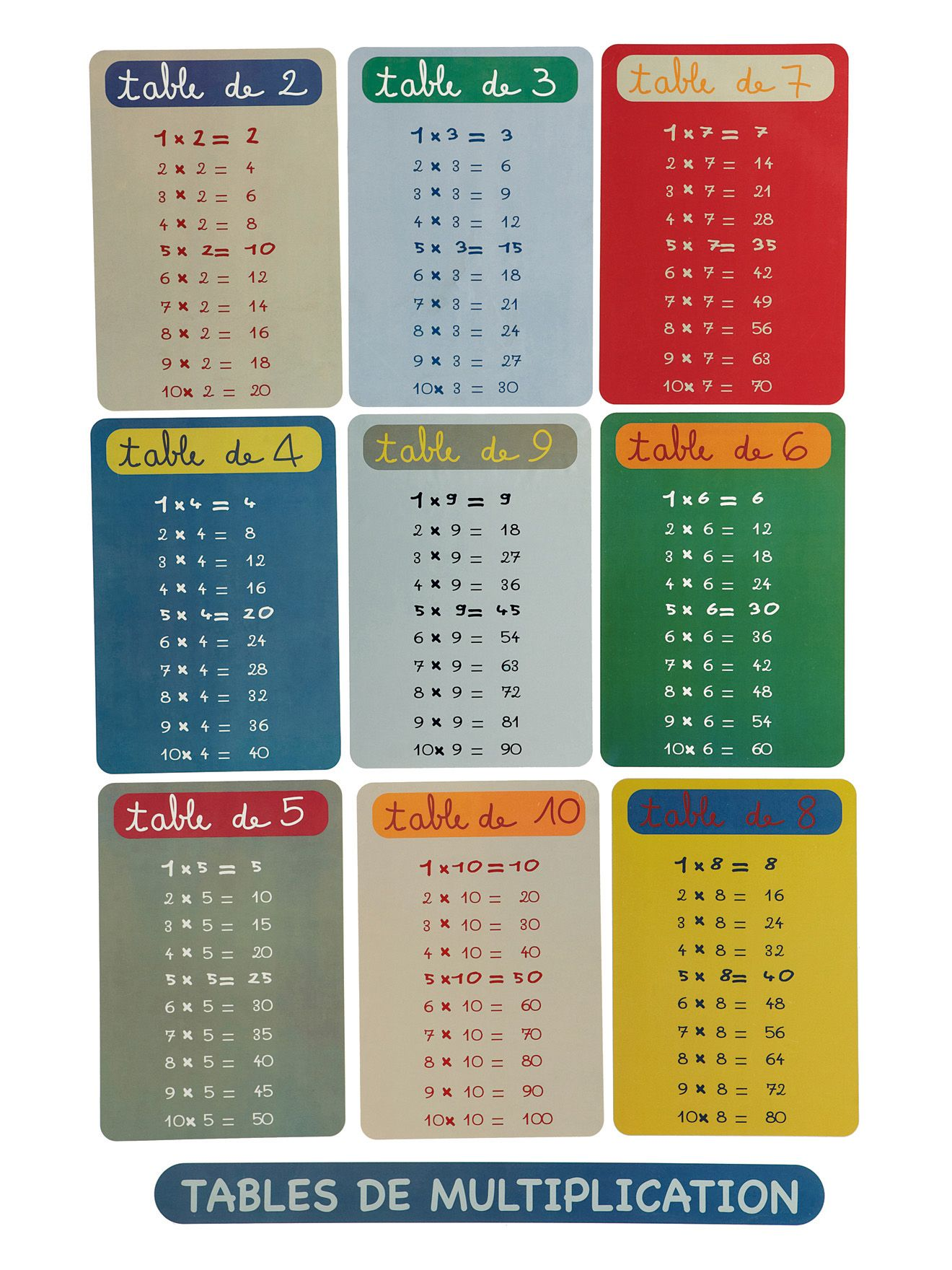 Stickers enfant tables de multiplications www - Apprentissage des tables de multiplication ...