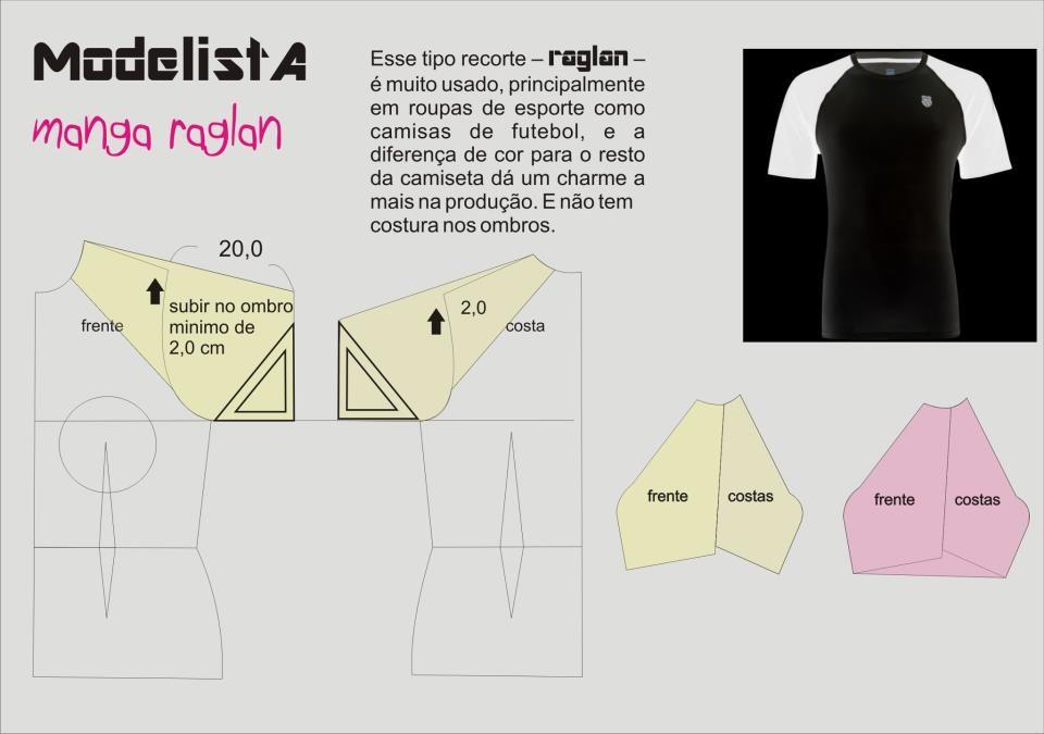 Manga raglan | TOPS PTMK | Pinterest | Sewing, Sewing patterns y Pattern