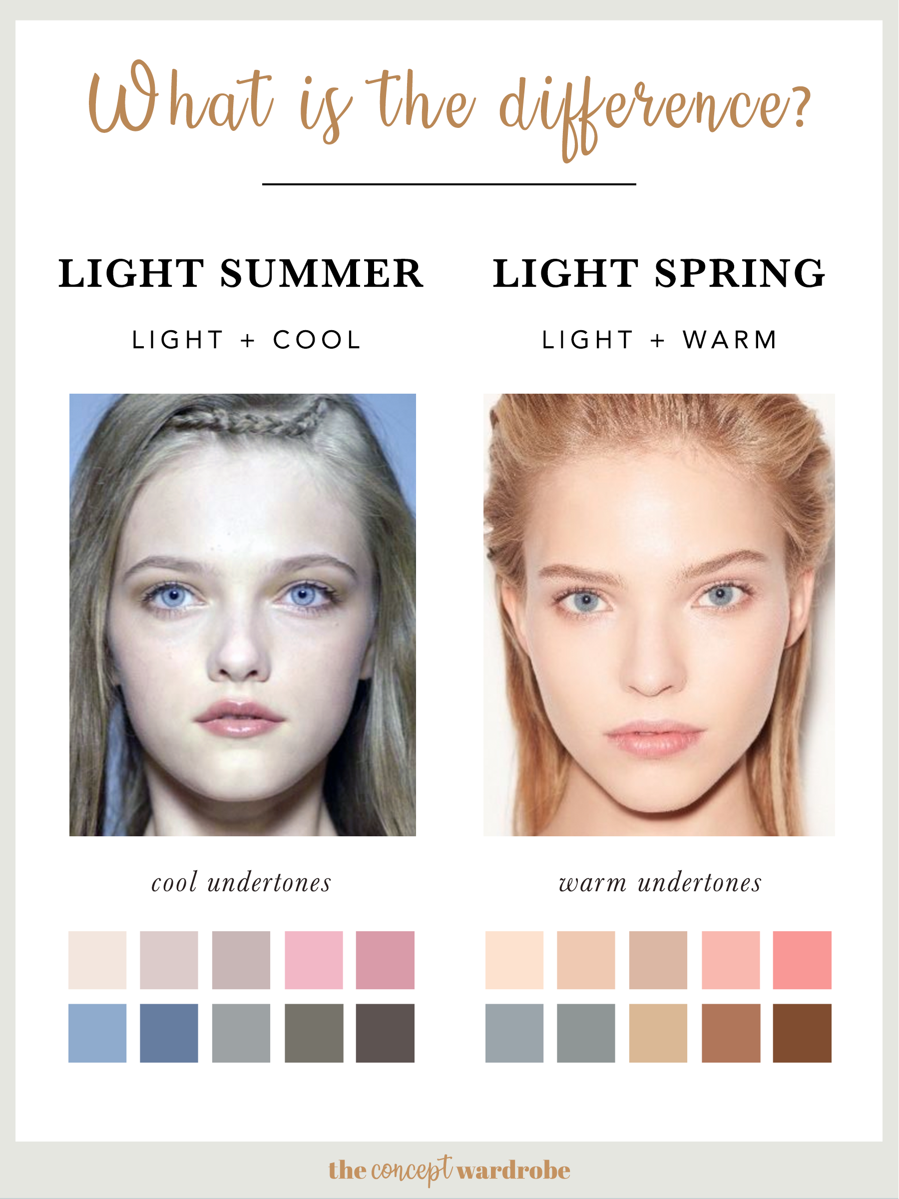 What Is The Difference Between Light Summer And Light Spring Light Spring Colors Light Spring Light Summer Color Palette