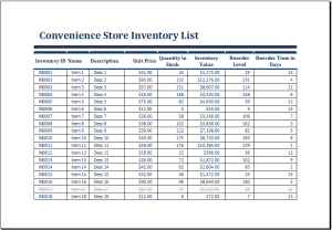 Convenience Store Inventory Worksheet Download At HttpWww