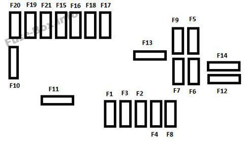 Under-hood fuse box diagram: Citroen DS3 (2009, 2010, 2011