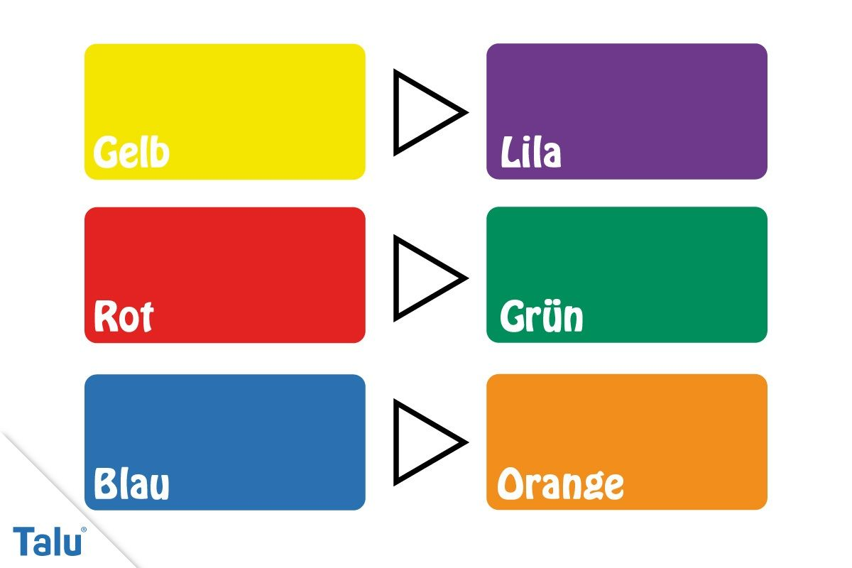 Komplementarfarben Definition Farben Richtig Kombinieren