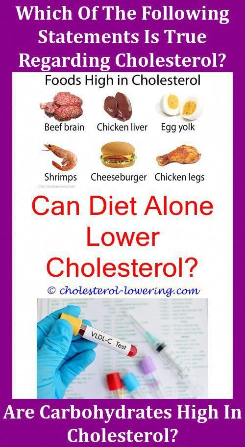 Healthycholesterollevels Why Do We Need To Watch Our