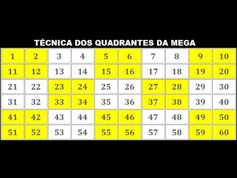 Jogue Com 20 Dezenas Na Mega Sena Utilizando A Tecnica Dos Quadrantes Megasena Mega Sena Numeros Da Mega Sena Loterias Mega Sena