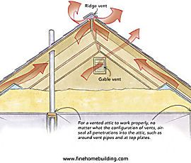How to Install Cedar Shingle and Clear-Polycarbonate ...